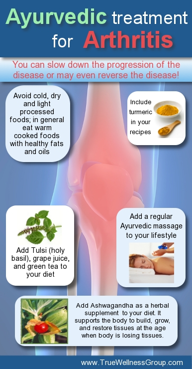 Natural Remedies For Arthritis Symptoms